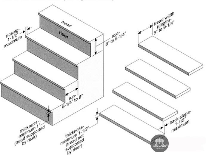 Kích thước cầu thang tiêu chuẩn. Ảnh 1