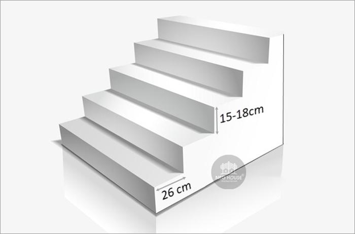 Kích thước cầu thang tiêu chuẩn. Ảnh 2