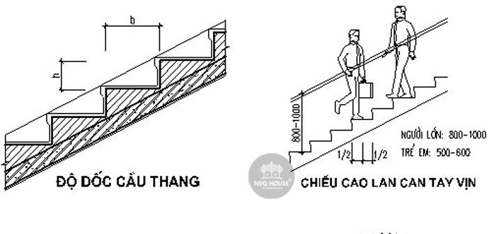Kích thước cầu thang tiêu chuẩn. Ảnh 3