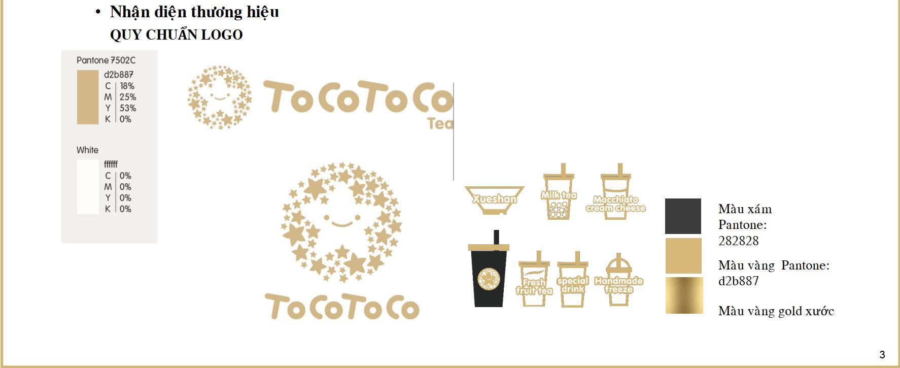 Thiết kế thi công nội thất quán trà sữa tocotoco