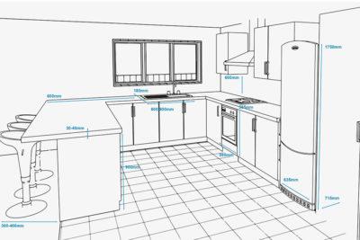 Kích Thước Bếp | Kích Thước Tủ Bếp Tiêu Chuẩn Năm 2019