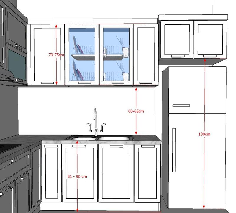 Kích thước tủ bếp treo tường