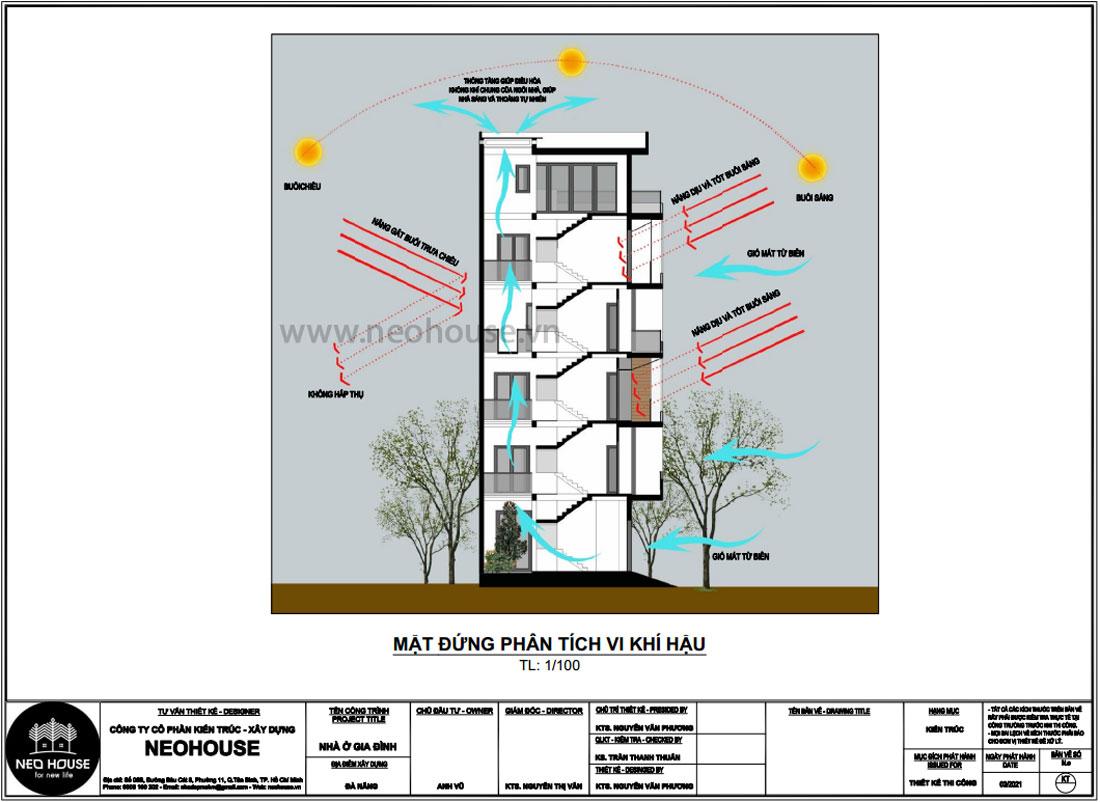 Mặt bằng phân tích vi khí hậu thiết kế nhà phố chiều rộng 7m